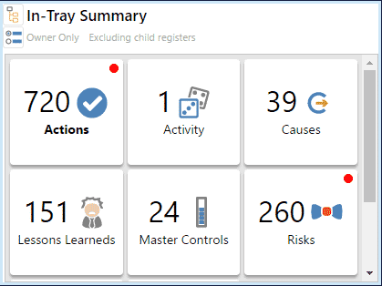 In-Tray Summary dashlet provides a visual overview of user responsibilities and tasks